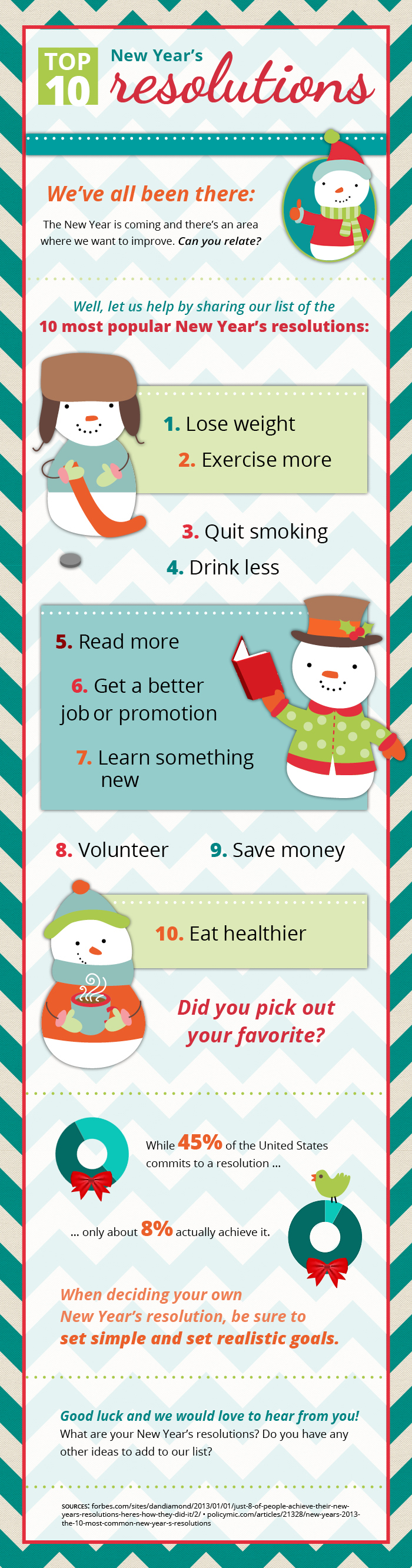 Share your New Year's resolutions with your Seattle orthodontists.